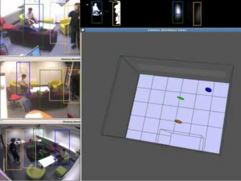 3D Multi Person Tracking