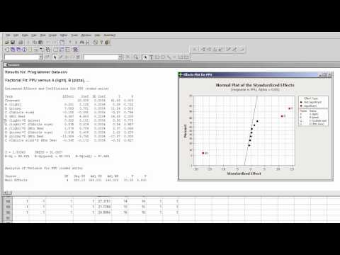 Analyzing a single replicate of a 2k experiment with Minitab