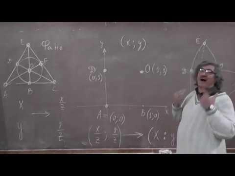 9 Плоскость Фано и проективная плоскость над полем вычетов по модулю 3