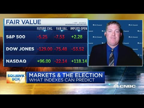 Here's how markets may predict who will win the presidential election