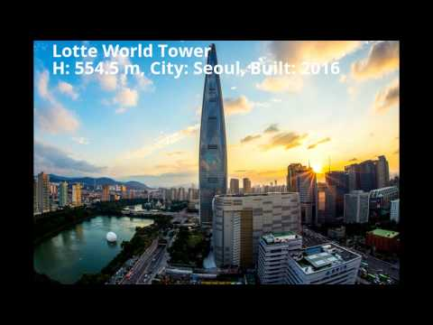 Top 10 Tallest Buildings in the World 2017