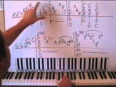 New York State Of Mind Piano Lesson Part 1 Billy Joel Youtube