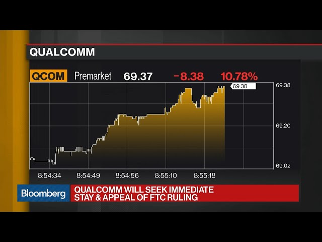 Qualcomm to Seek Immediate Stay and Appeal on FTC Ruling