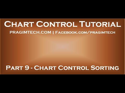 ASP NET Chart Control sorting