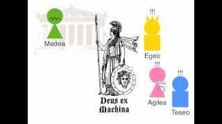 オペラ:<TESEO>テゼオ(Handel-opera)