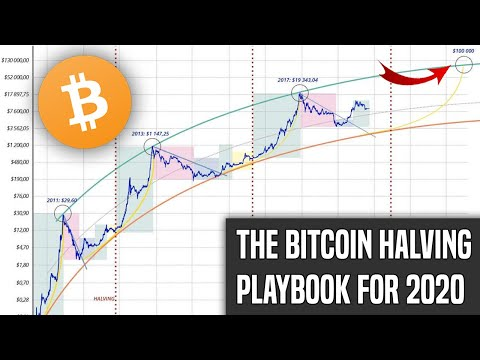 The Bitcoin Halving | Here's What You Need To Know