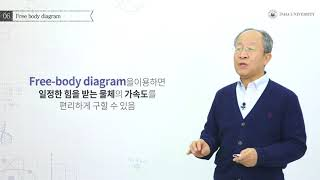 물리학 03주차 06 Free body diagram