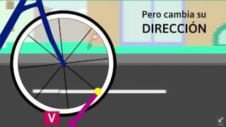 Física: Movimiento Circular Uniforme - Traful Utemvirtual