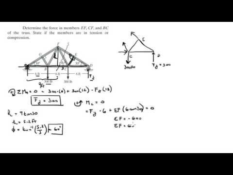 Determine the force in members EF, CF, and BC of the truss