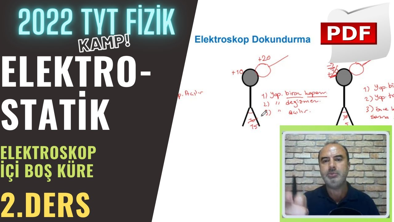 Elektrostatik | 2.Ders (Elektroskop, İçi Boş Küre, Yalıtkan İletken Cisimler)