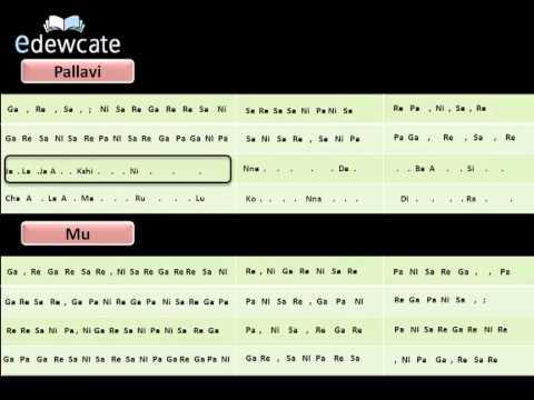 Learn Carnatic Classical Vocals: Lesson 4-5 Varnam  - Varnam 5