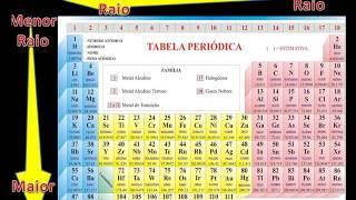 Elemento de transição e Raio atômico -  2º parte