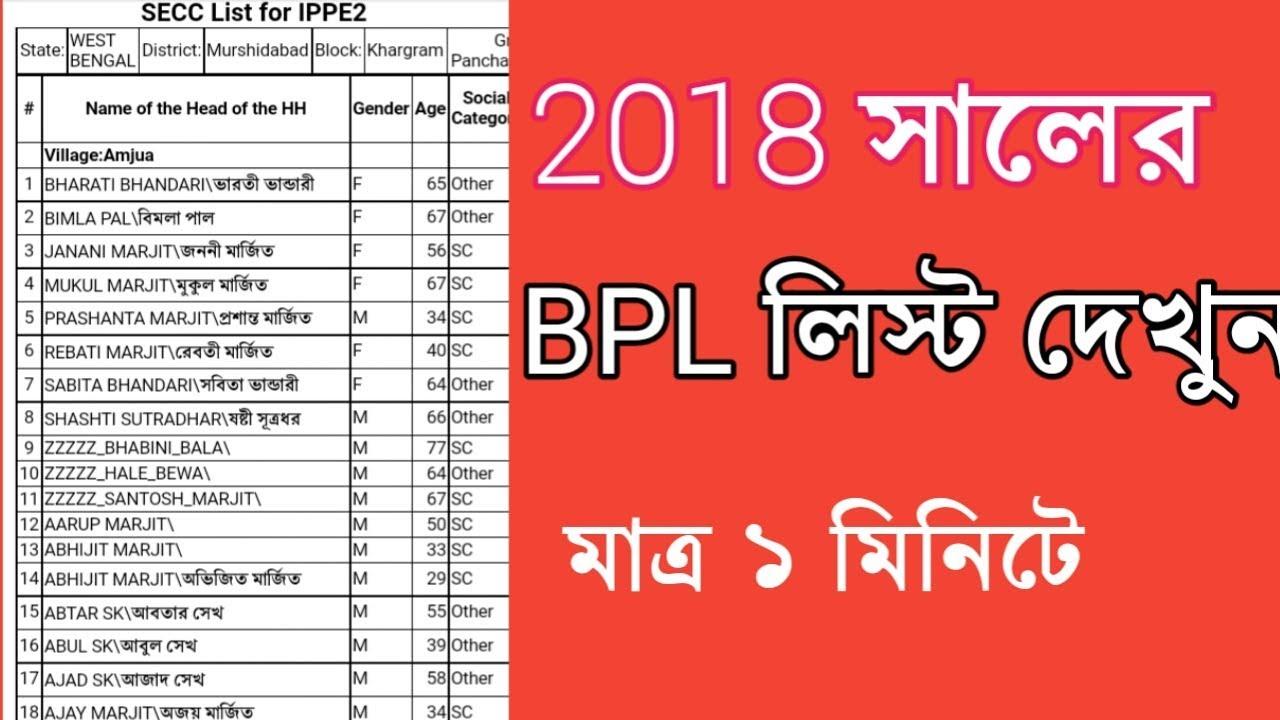 BPL LIST 2018: বি পি এল  লিস্ট 2018