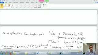 Cash Flow Statement - Unit 9 - Part 1a - Direct Method Example
