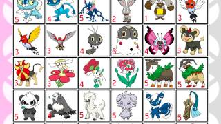 """Analyzing """"Pokemon Y"""" (by way of FireRed)"""