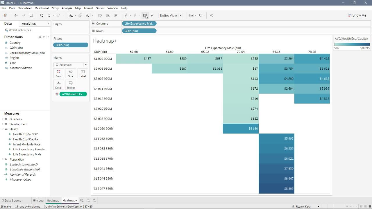 How to create Heatmap in Tableau - YouTube