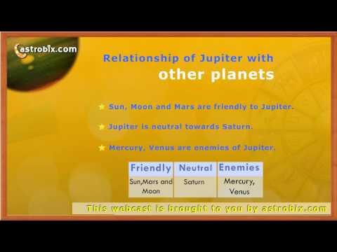Jupiter in Vedic Astrology (Guru Jyotisha)