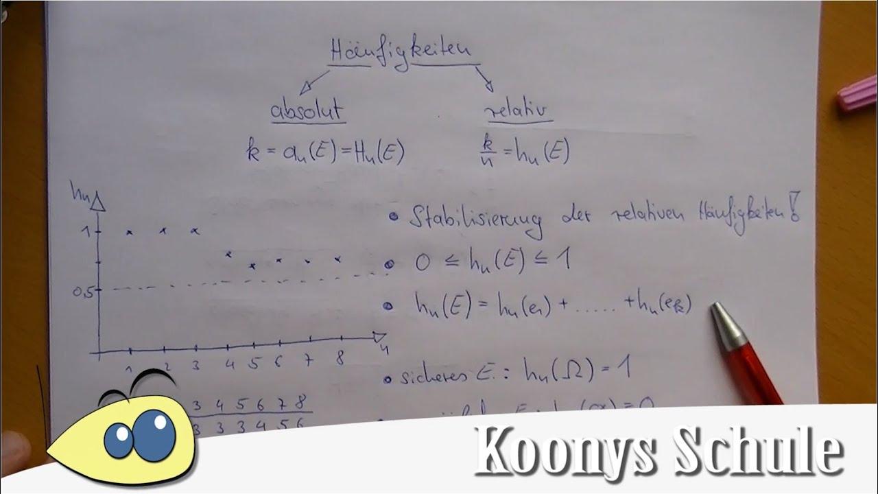 absolute und relative Häufigkeiten | Crashkurs, Wahrscheinlichkeiten ...