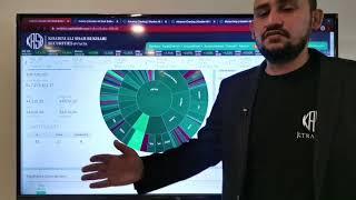 Pakistan Stock Exchange Closing Market Analysis 4th May'21