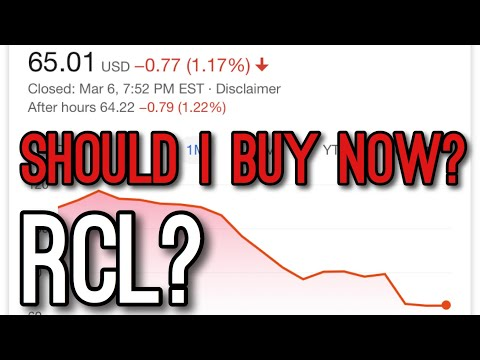 should-i-buy-(rcl)-royal-caribbean-cruise-stocks-now?