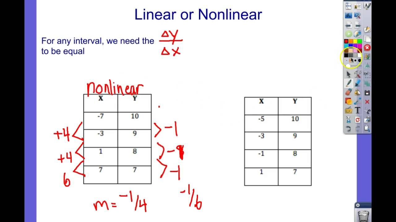 Linear Vs Nonlinear Tables Youtube