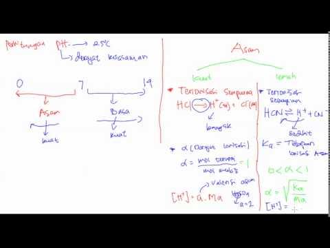 Belajar Kimia : Asam Basa Part 1