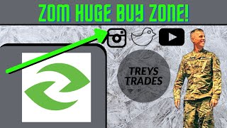 ZOM HOLD UNTIL MARCH! ($4-5 PRÏCE TARGET) // ZOM Stock Analysis (Technical Analysis)