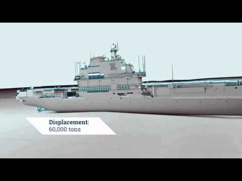 The Liaoning: How Does China's New Aircraft Carrier Stack Up?