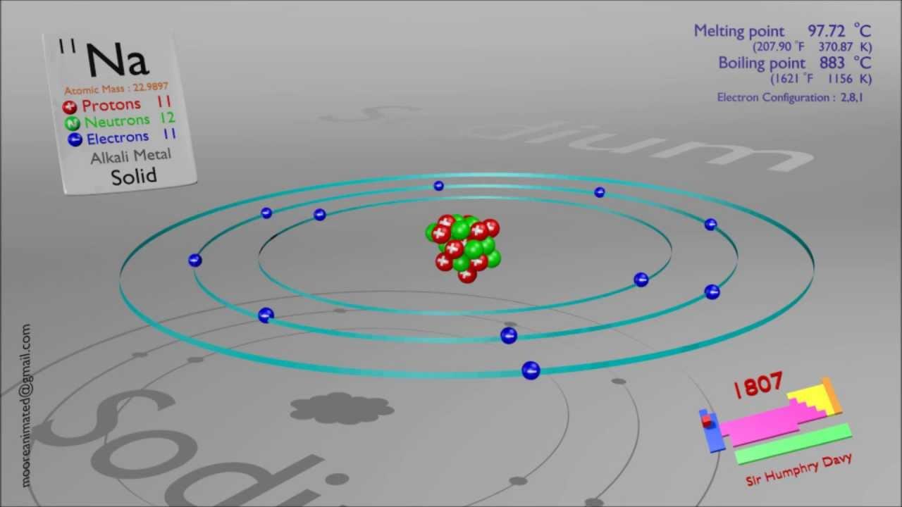 sodium atom [ 1280 x 720 Pixel ]