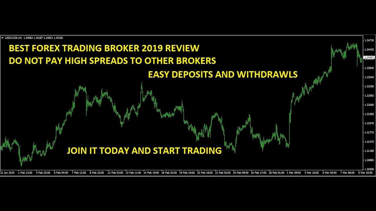 √ Top and The Best Forex Brokers Accepting US Clients