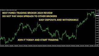 Best Broker for Forex Trading 2019 Review