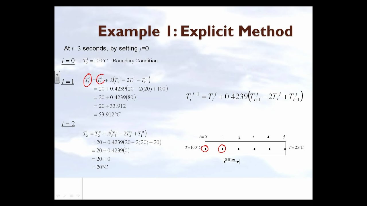 Parabolic Partial Differential Equations: Explicit Method: Example