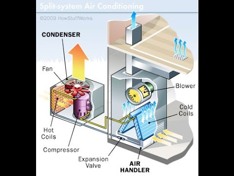 Air Conditioning - NRG Heating and Air Conditioning
