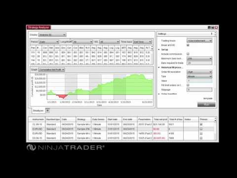 NinjaTrader 8 – Strategy Analyzer Overview