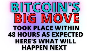 Bitcoin's Big Move Took Place within 48 Hours as Expected -  Here's What Will Happen Next for BTC