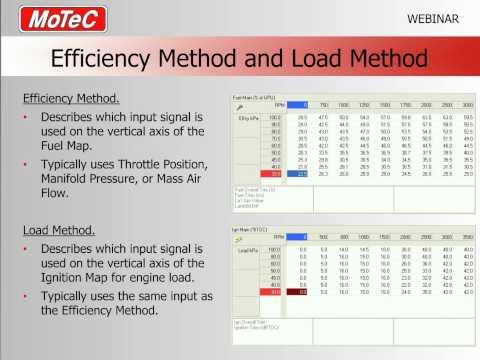 MoTeC ECU Technical Terms Explained