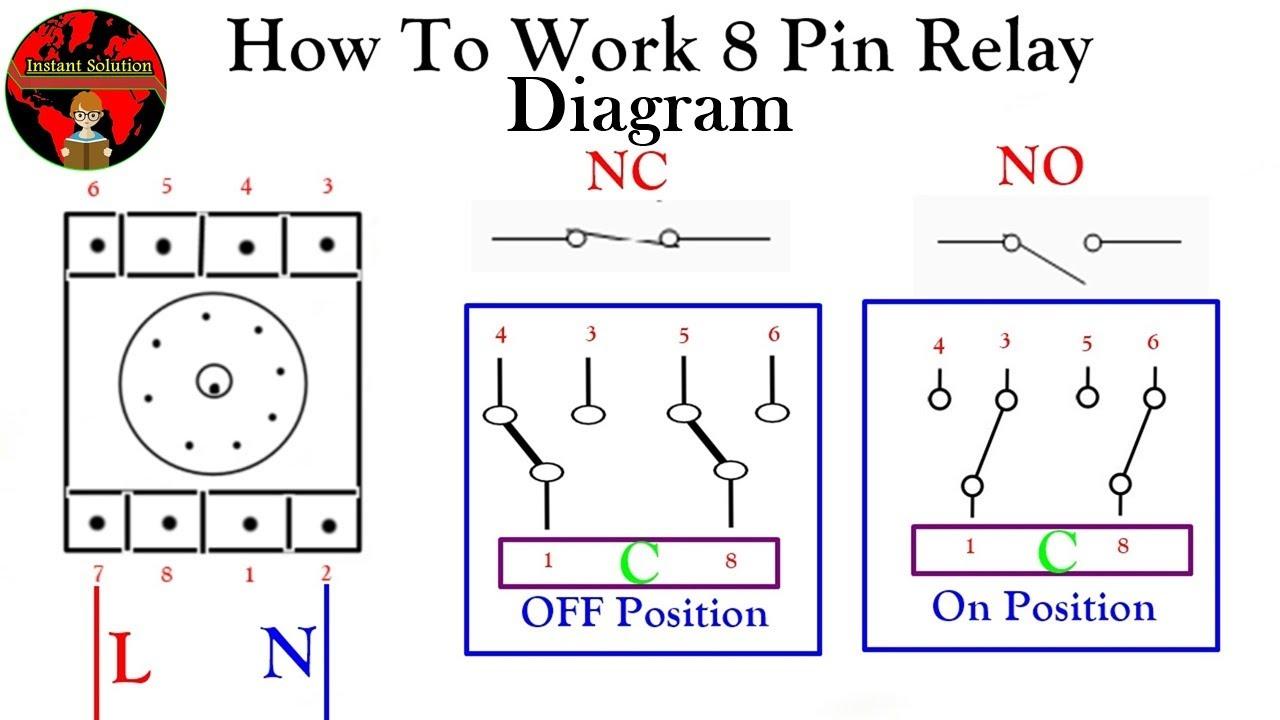 8 Pin Relay Wiring Diagram, 24v Dc Relay Connection In Hindi Urdu - YouTubeYouTube
