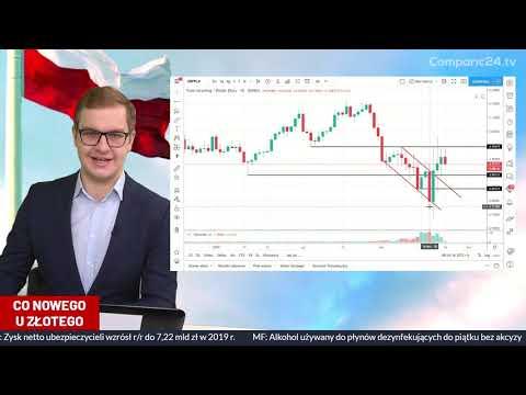 Kurs USD Silnie W Dół - To Koniec Wzrostów? | Kurs Dolara, Franka, Funta I Euro | [24.03]