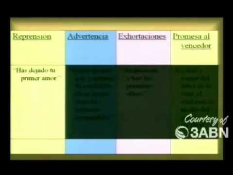 02 Las Siete Iglesias De Apocalipsis- Pr. Eduardo Ces- Descubriendo los simbolos ...