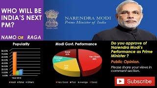 MODI   Survey Reveals How PM Modi Can Win 2019 Election   PM MODI   Who Is Next PM Of India In 2019.