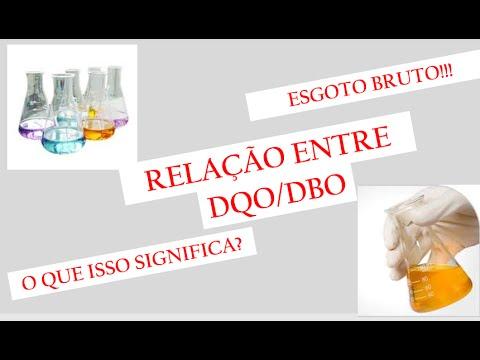 Download Relação DQO/DBO - Exercícios #001
