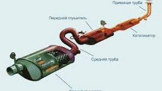 Ремонт автомобильного глушителя своими руками'' Жесть'' ВАЗ 2115,2114,2113,2199,2109,2108