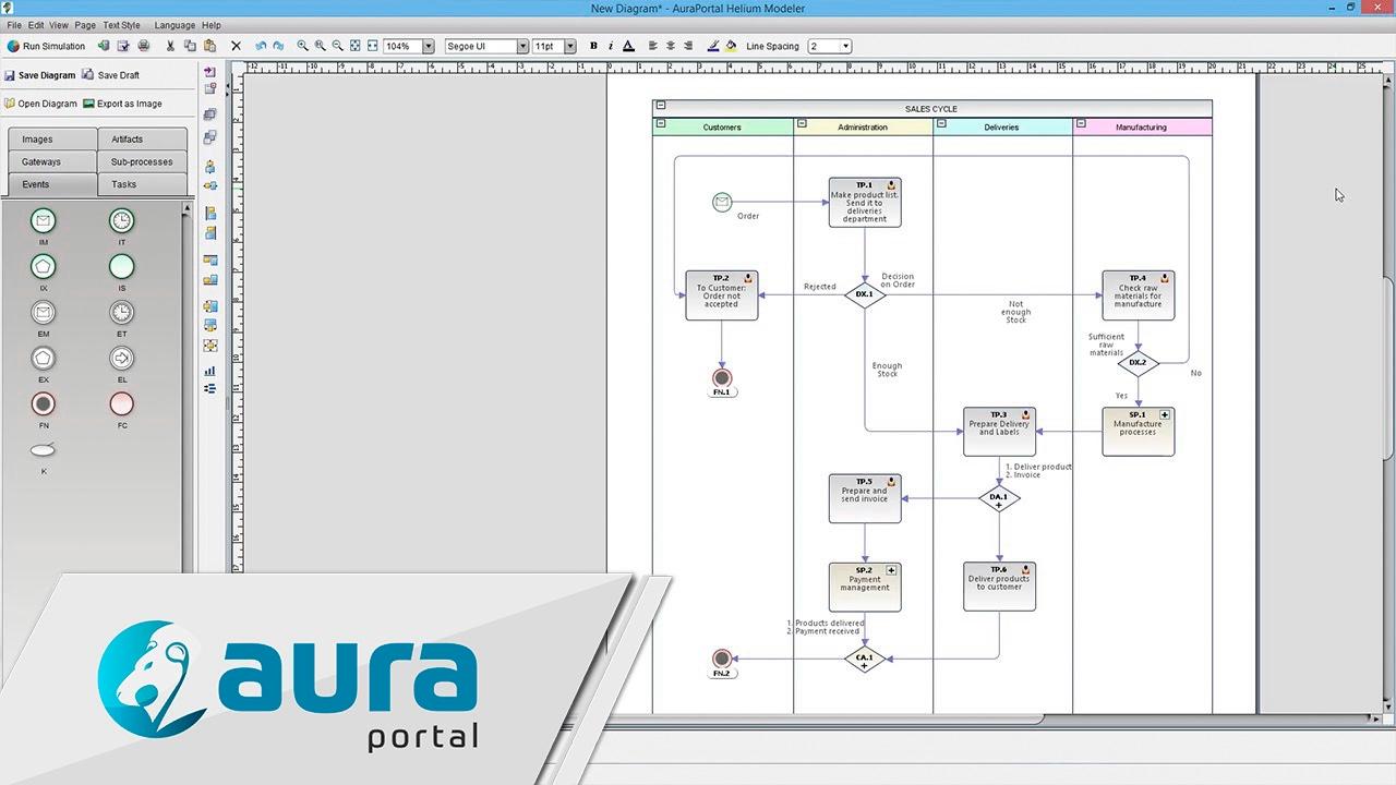 Auraportal Helium Modeler Bpm Modelers Interface Bpmn 20 Process Flow Diagram Using Notation