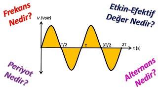 Frekans, Periyot, Alternans, Saykıl ve Etkin-Efektif Değer | AC Devre Analizi