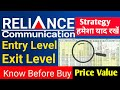 Rcom Share Value In This Price/Entry Level | Option chain Analysis |Rcom Update.