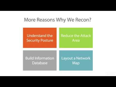 Ethical hacking: Footprinting & reconnaissance tutorial | Pluralsight