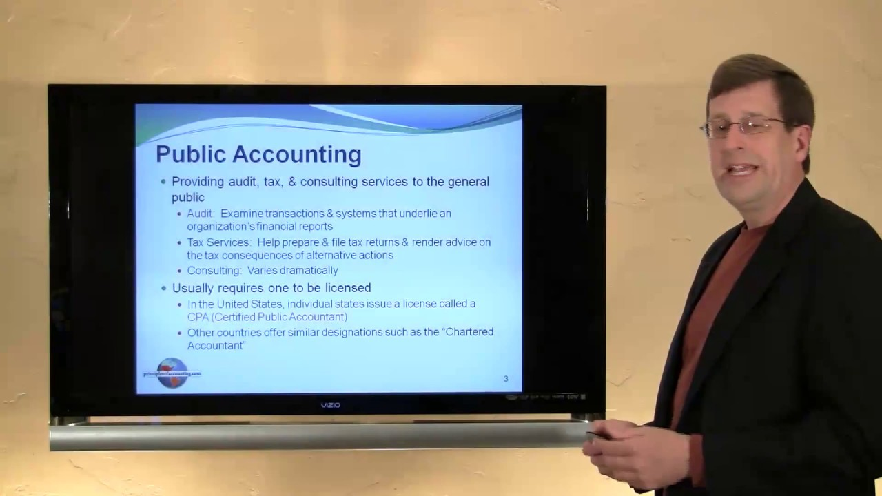 The Accounting Profession And Careers Principlesofaccounting Com