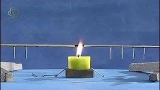 Опыты по физике. Теплопроводность металлов