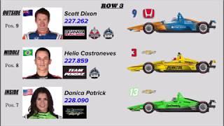 2018 Indianapolis 500 Starting Lineup