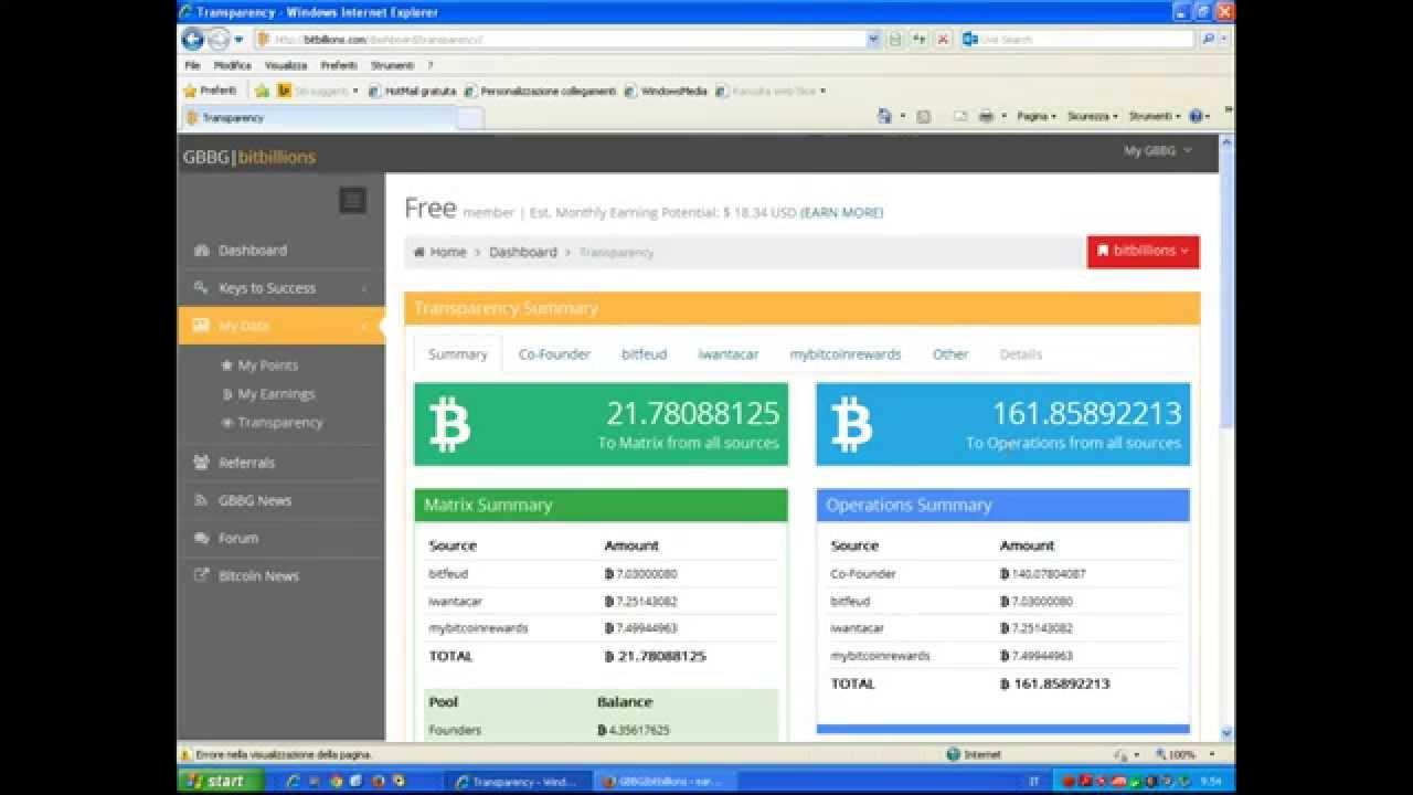 Guadagni bitcoins backtest binary options